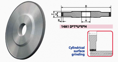 14A1_STRAIGHT FLAT GRINDING WHEELS