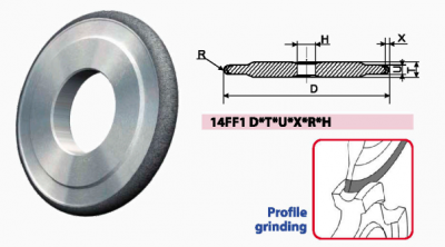 14FF1_FLAT GRINDING WHEELS WITH SEMICIRCULAR CONVEX PROFILE