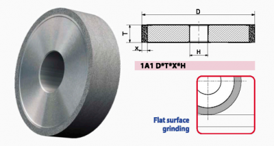 1A1_STRAIGHT GRINDING WHEELS