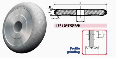 1FF1_FLAT GRINDING WHEELS WITH SEMICIRCULAR-CONVEX PROFILE